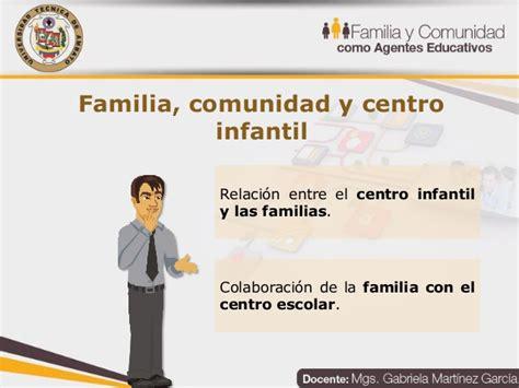 Unidad 4: La familia, la comunidad y el entorno social del ...