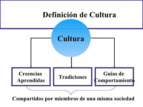 Unidad Cultura