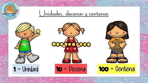 Unidad Decena Centena  1    Imagenes Educativas