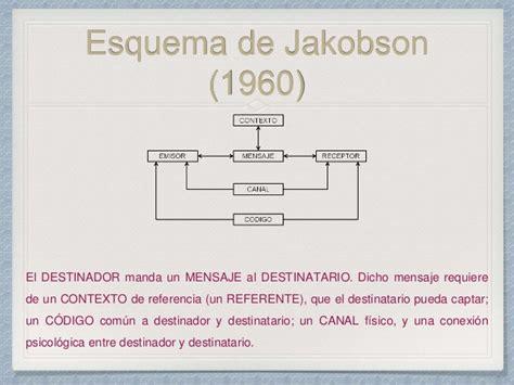 Unidad temática IV: Comunicación: Roman Jakobson/Catherine ...