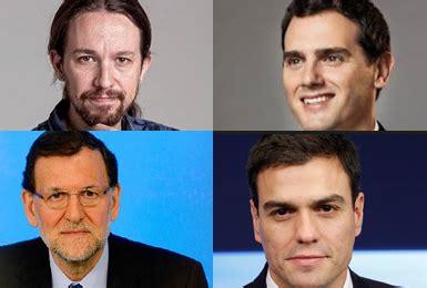 Unidos Podemos y Pablo Iglesias, las opciones políticas ...