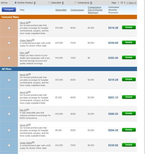 United Health Care Insurance Plans | Like Success