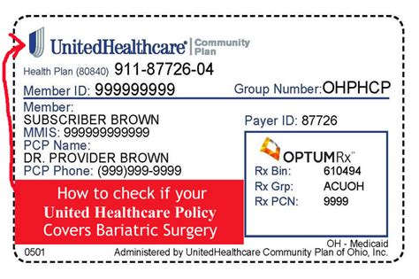 United Healthcare Insurance for Bariatric Surgery Requirements