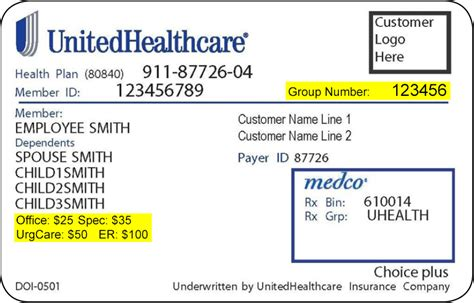 Unitedhealthcare Medicare Solutions Registration | Autos Post
