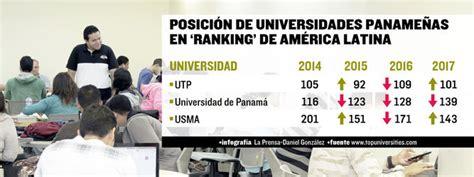 Universidad Tecnológica de Panamá sigue mejorando en 'ranking'