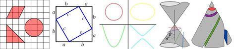 Universo Matemático UC Temuco: HISTORIA DE LA GEOMETRÍA