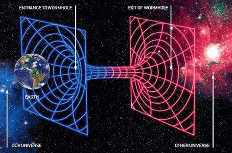 Universos paralelos - Ciencia y Educación - Taringa!
