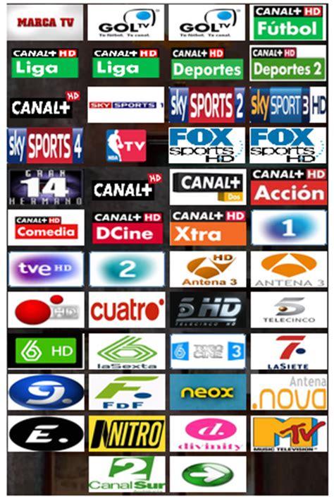UnPuntoMásCanalla: VER LA TELEVISIÓN GRATIS DESDE EL ...