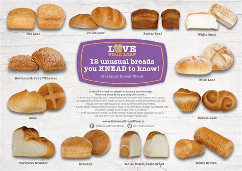 Unusual Breads   National Bread Week Ireland