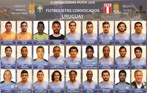 Uruguai define lista de convocados para Eliminatórias rumo ...