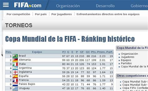 Uruguay es solo 2 veces Campeón Mundial. - Deportes - Taringa!