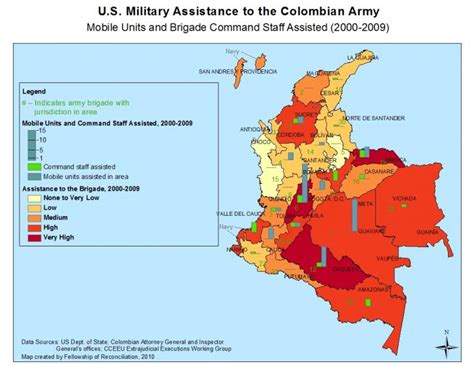US Assistance to Colombia - Military