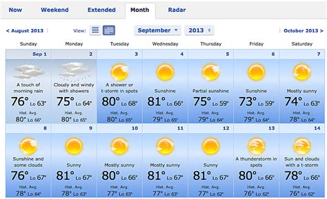 Use AccuWeather s 45 Day Forecast to Plan for Labor Day ...