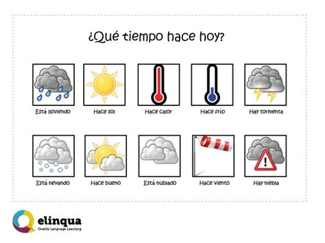 Useful resources to learn Spanish onlineelinqua.com