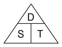 Using the magic triangle for speed, distance and time ...