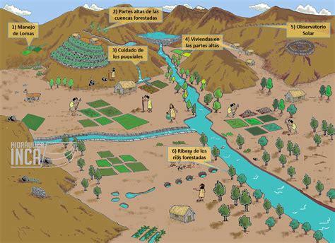 Uso ancestral del territorio en el Perú | Hidráulica Inca