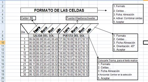 USO PEDAGÓGICO DE LAS TIC: Excel Formato