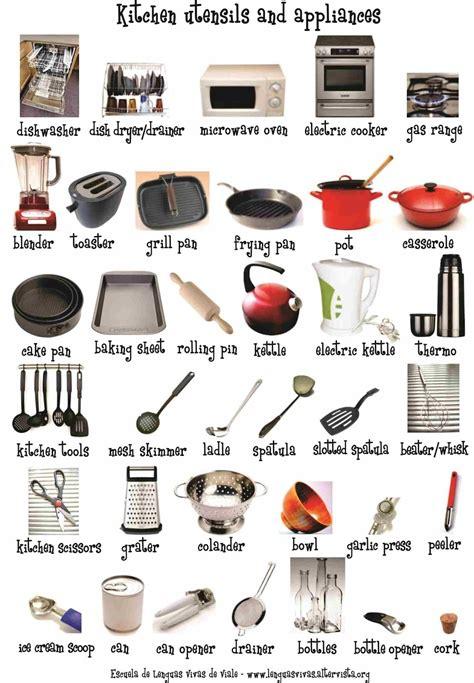 Utensilios de cocina - Kitchen utensils - Aprendo inglés