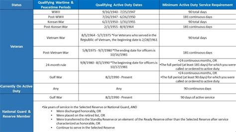 VA Home Loans: Myths & Facts   The Koehn Mortgage Group