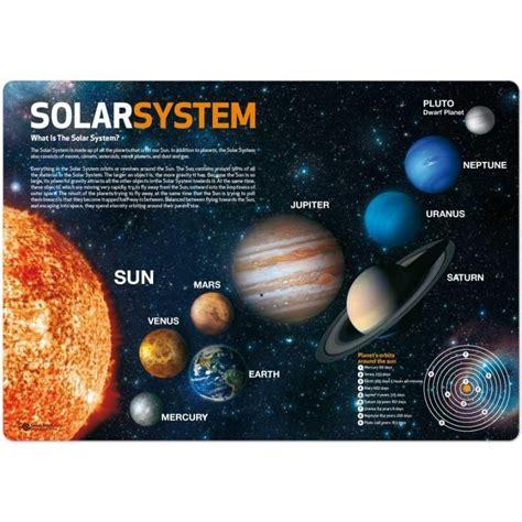 Vade Escolar Sistema Solar Ingles de mejor calidad y ...