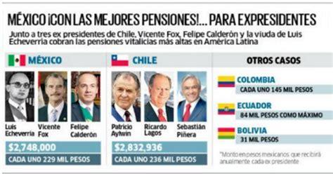 VALOR TAMAULIPECO...: !!! MEXICO con las MEJORES PENSIONES ...