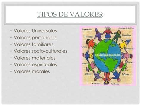 Valores axiología