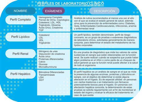 Valores normales de acido urico en las mujeres   o que ...