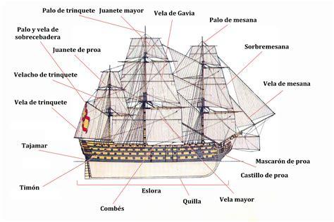 Velas Barco. Interesting Velas Barco. Best Fondo Vintage ...