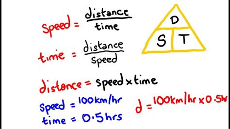 Velocity   speed, distance and time   math lesson   YouTube