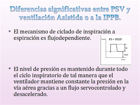 Ventilación mecánica - Monografias.com