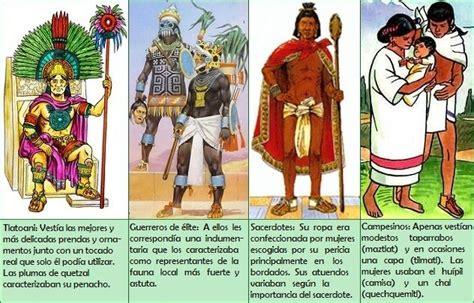 Vestimenta azteca | Aztecas en 2018 | Pinterest ...
