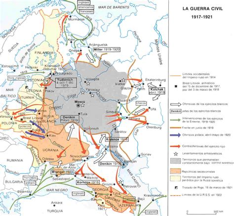 Viaje al Fin de la Historia: Revolución Rusa  III