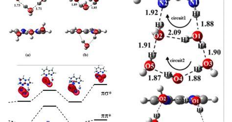 VÍDEO: transferência de prótons via moléculas de água ...