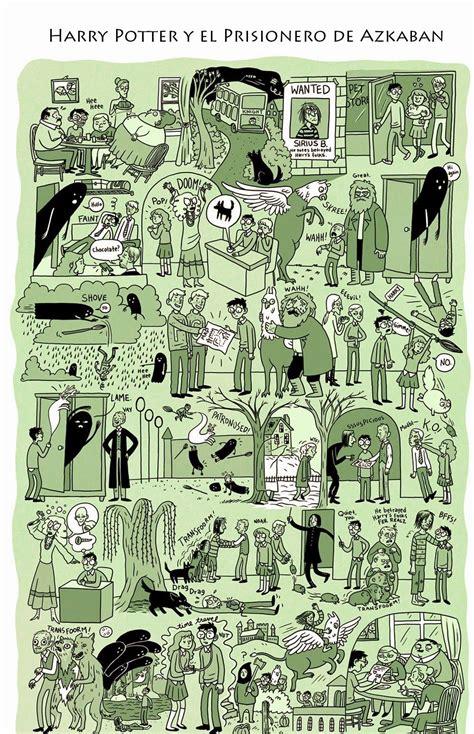 viñeta resumen   Harry Potter y el prisionero de Azkaban ...
