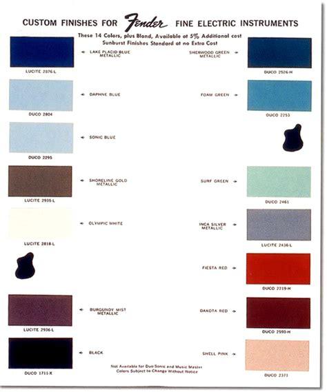 Vintage Guitars Info Fender Custom Color Finishes On .html ...
