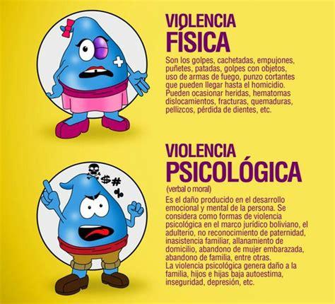 VIOLENCIA FÍSICA, VIOLENCIA PSICOLÓGICA. http://weblogrs ...
