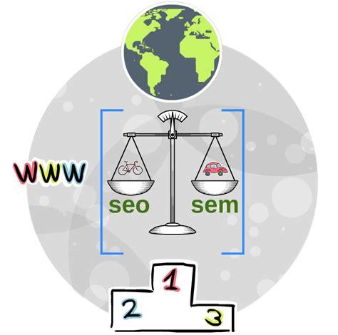Visibilidad en Internet   Comercioenlared.es ...