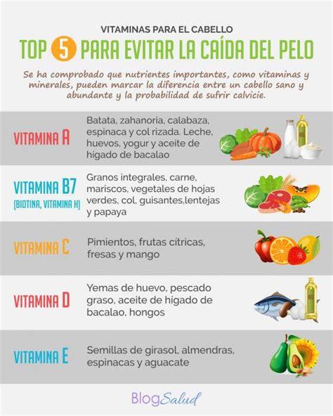 Vitaminas para el cabello - Top 5 vitaminas para evitar ...