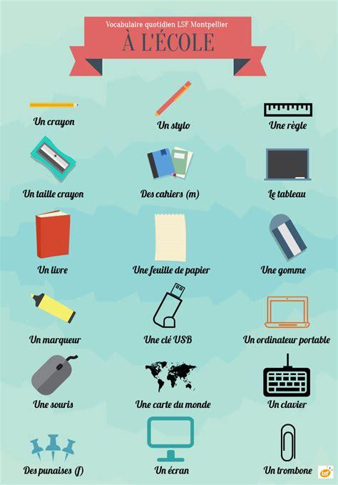 Vocabulario de la escuela en francés. Francés ...