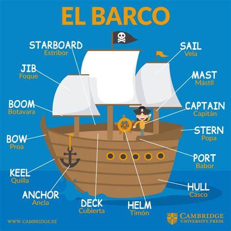 Vocabulario en inglés: el barco - Blog Cambridge