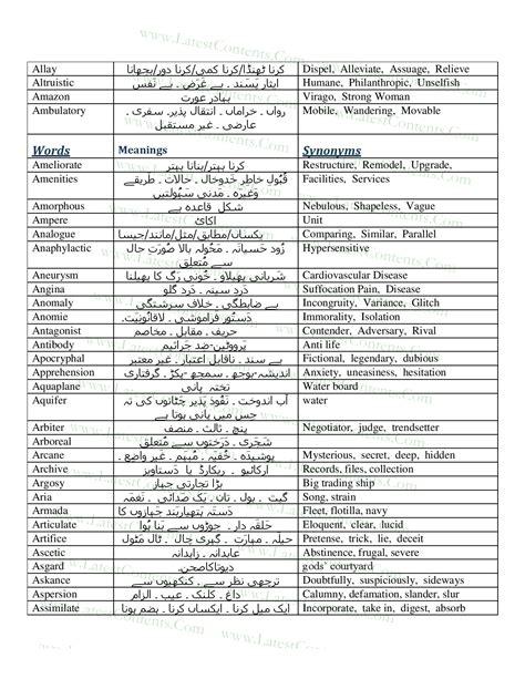 Vocabulary Words With Definitions | www.pixshark.com ...