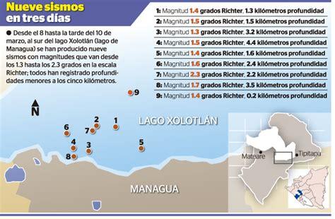 Volcanes activos y sismos en Managua - La Prensa