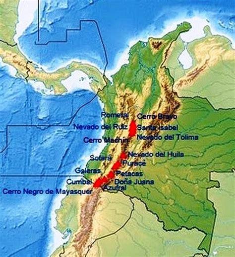 Volcanes de Colombia   Tierra Colombiana