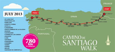 WALKING THE CAMINO DE SANTIAGO » Simple Living, Big Adventures
