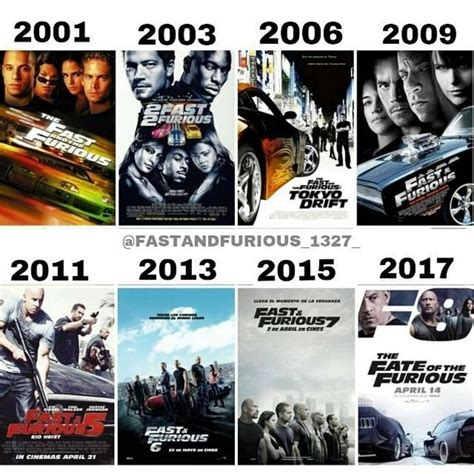 Watch The Fast And Furious Online Free 2001 - Zoe's Dish