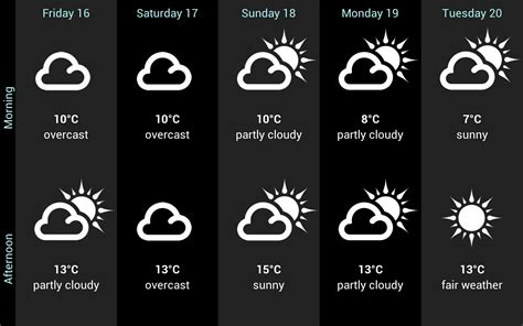 Weather for Italy   Android Apps on Google Play