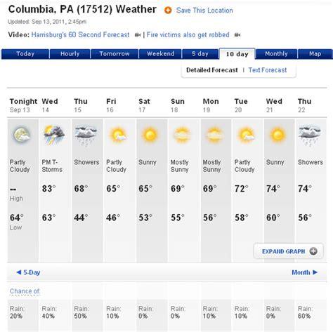 Weather Forecast Calella Spain 14 Day   Keywordsfind.com