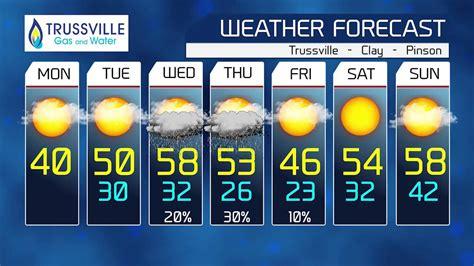 Weather Forecast for February 2, 2015   YouTube