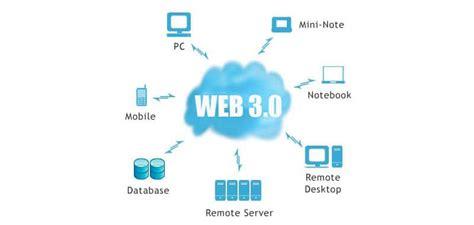 Web 3.0   Significado, origen y ventajas
