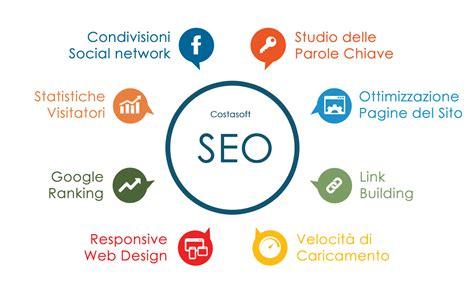 Web Marketing - SEO - AdWords - Social Marketing
